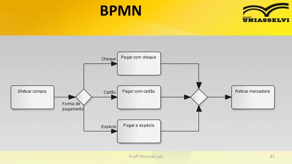 BPMN Profº Ricardo luiz41