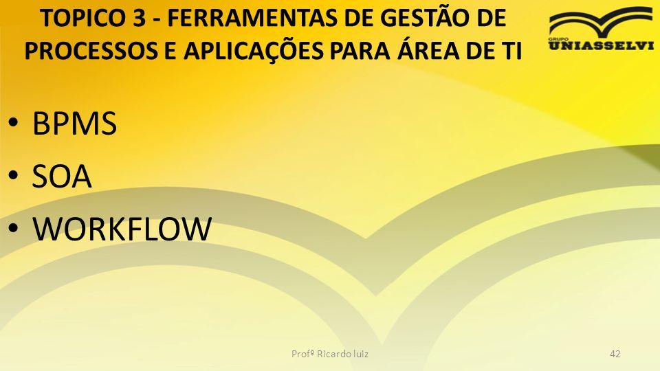 TOPICO 3 - FERRAMENTAS DE GESTÃO DE PROCESSOS E APLICAÇÕES PARA ÁREA DE TI BPMS SOA WORKFLOW Profº Ricardo luiz42