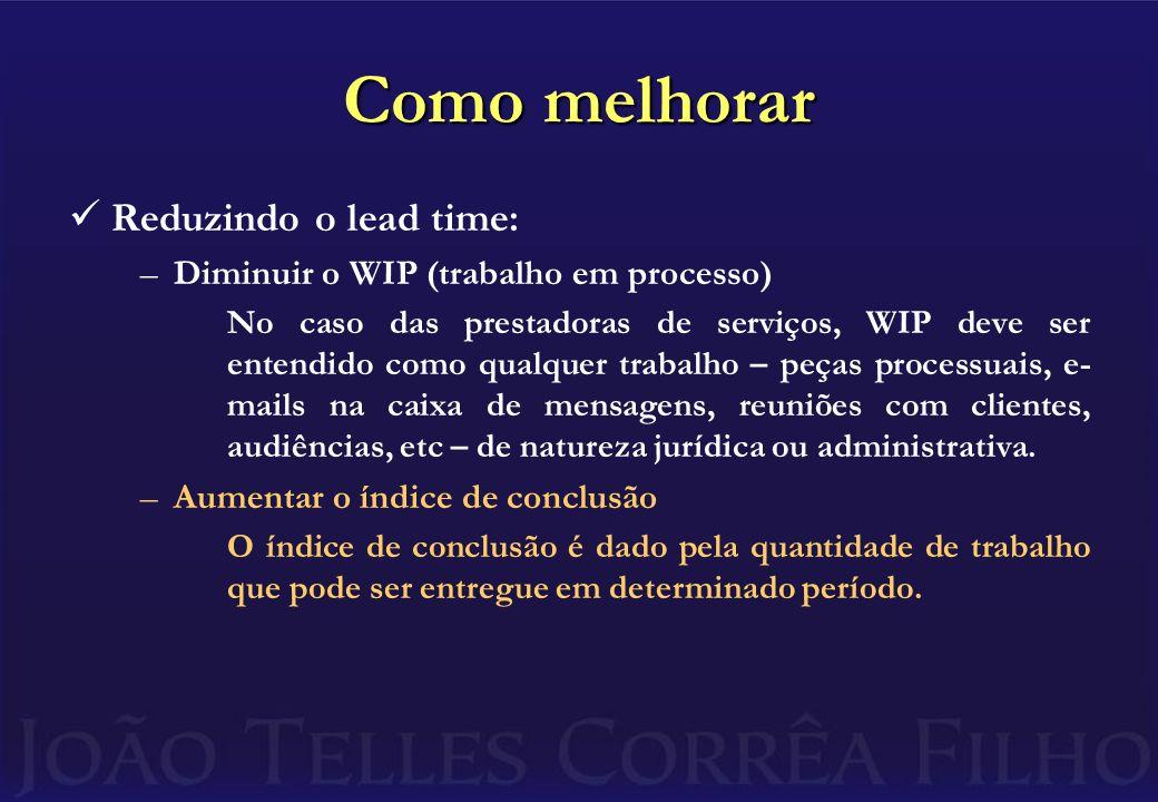 Como melhorar Reduzindo o lead time: –Diminuir o WIP (trabalho em processo) No caso das prestadoras de serviços, WIP deve ser entendido como qualquer trabalho – peças processuais, e- mails na caixa de mensagens, reuniões com clientes, audiências, etc – de natureza jurídica ou administrativa.