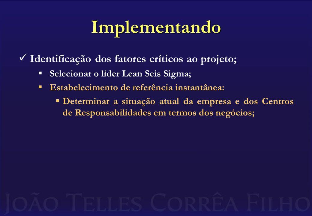 Implementando Identificação dos fatores críticos ao projeto; Selecionar o líder Lean Seis Sigma; Estabelecimento de referência instantânea: Determinar a situação atual da empresa e dos Centros de Responsabilidades em termos dos negócios;