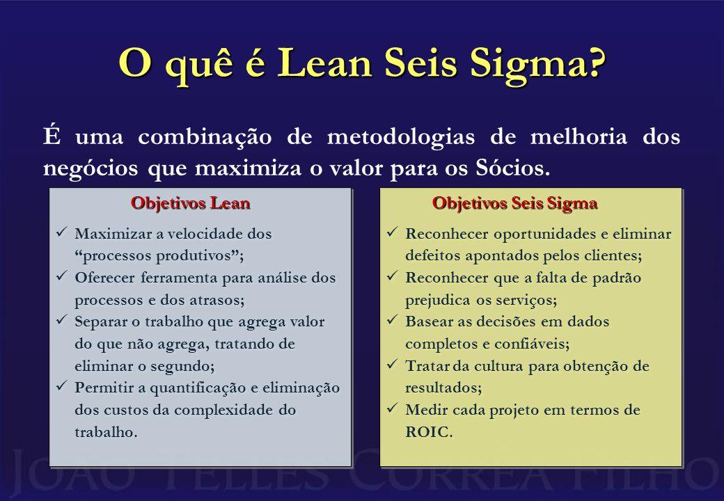 O quê é Lean Seis Sigma.