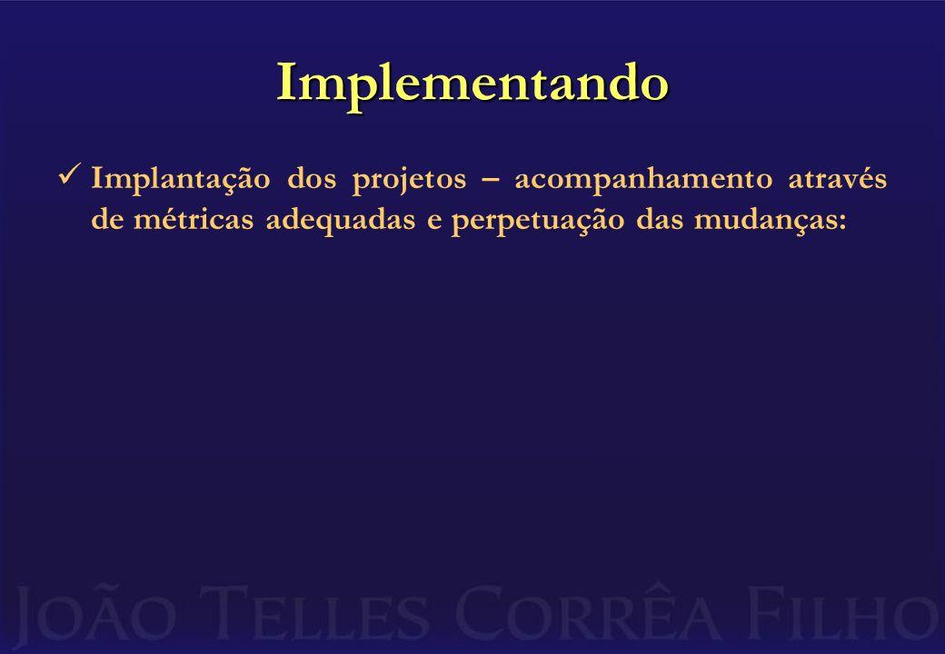 Implementando Implantação dos projetos – acompanhamento através de métricas adequadas e perpetuação das mudanças: