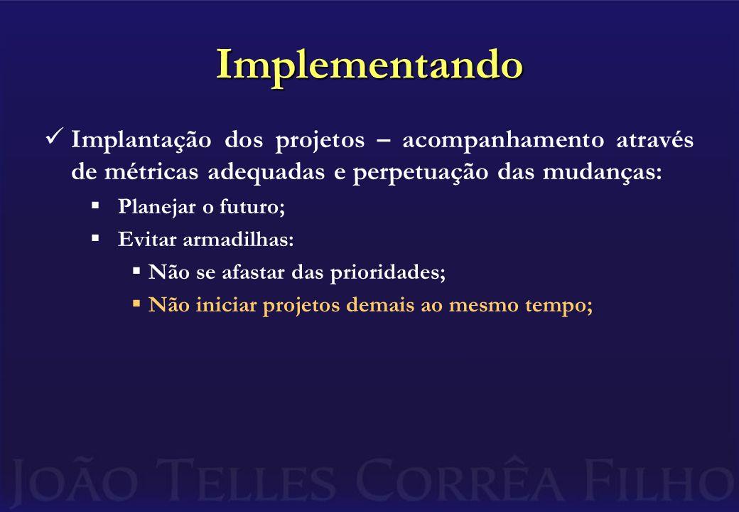 Implementando Implantação dos projetos – acompanhamento através de métricas adequadas e perpetuação das mudanças: Planejar o futuro; Evitar armadilhas: Não se afastar das prioridades; Não iniciar projetos demais ao mesmo tempo;