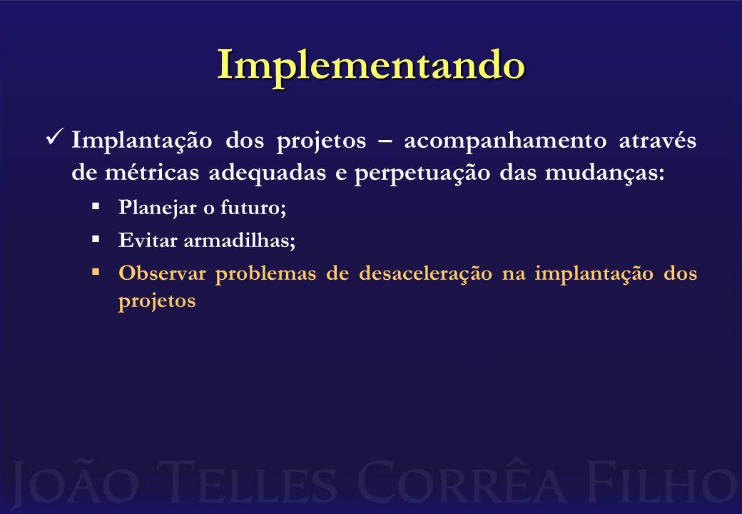 Implementando Implantação dos projetos – acompanhamento através de métricas adequadas e perpetuação das mudanças: Planejar o futuro; Evitar armadilhas; Observar problemas de desaceleração na implantação dos projetos