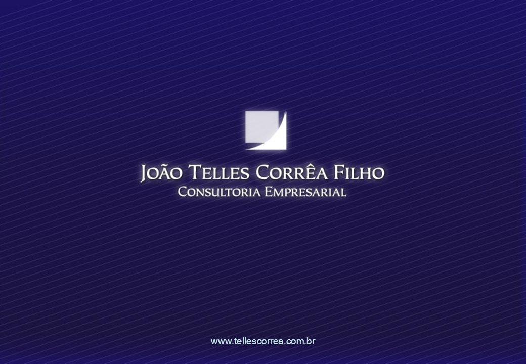 www.tellescorrea.com.br