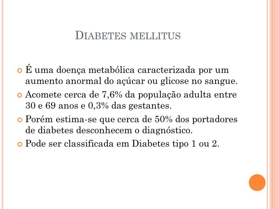 D IABETES MELLITUS É uma doença metabólica caracterizada por um aumento anormal do açúcar ou glicose no sangue. Acomete cerca de 7,6% da população adu