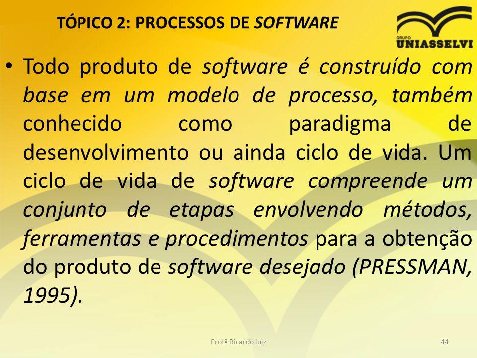 TÓPICO 2: PROCESSOS DE SOFTWARE Todo produto de software é construído com base em um modelo de processo, também conhecido como paradigma de desenvolvimento ou ainda ciclo de vida.