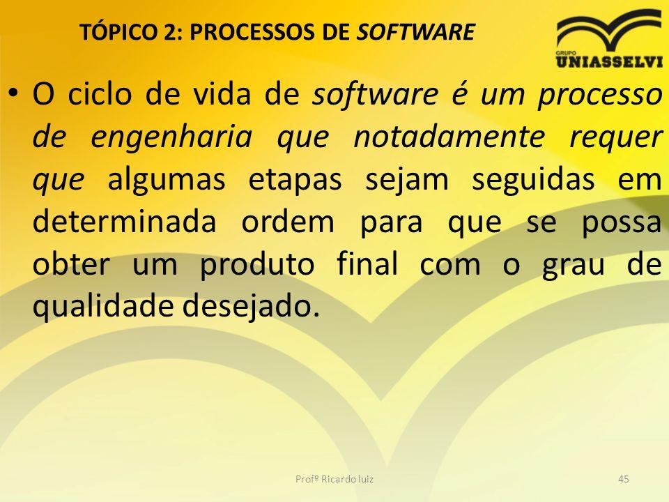 TÓPICO 2: PROCESSOS DE SOFTWARE O ciclo de vida de software é um processo de engenharia que notadamente requer que algumas etapas sejam seguidas em de