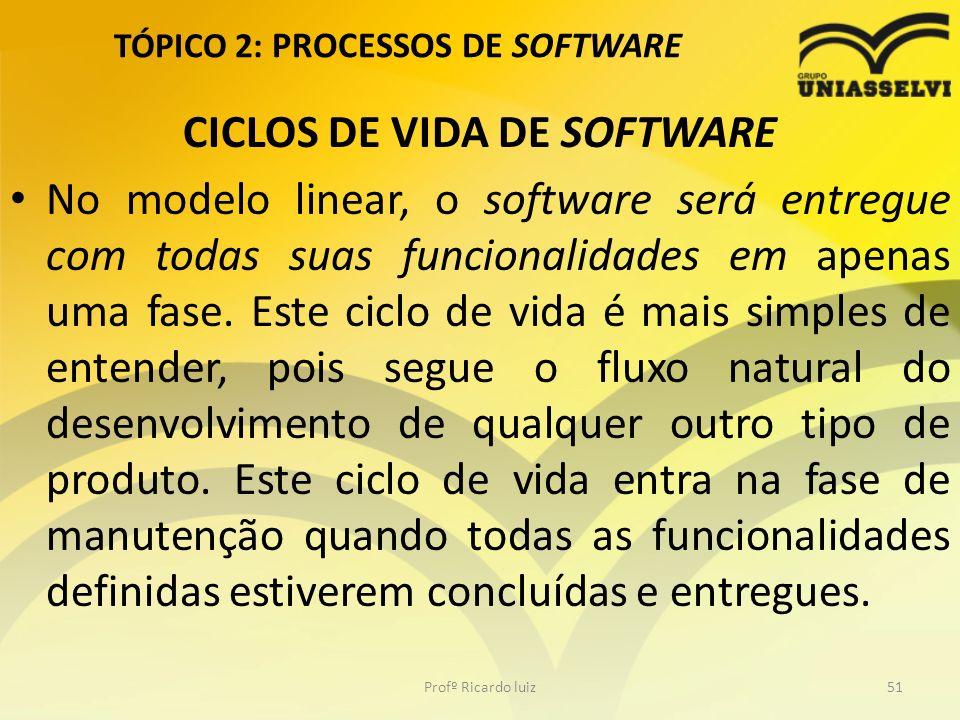TÓPICO 2: PROCESSOS DE SOFTWARE CICLOS DE VIDA DE SOFTWARE No modelo linear, o software será entregue com todas suas funcionalidades em apenas uma fas