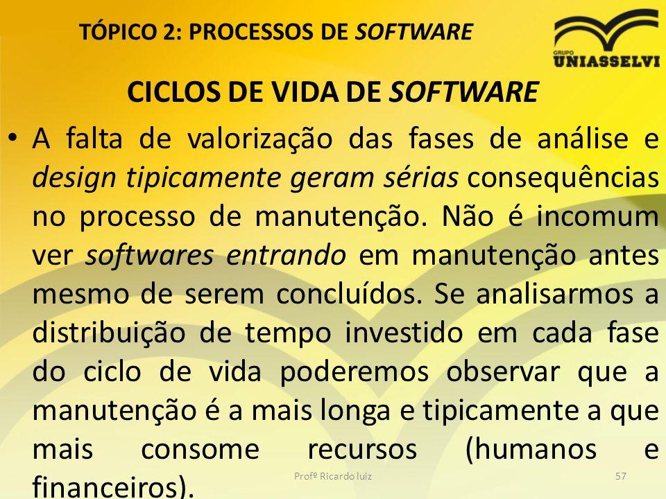 TÓPICO 2: PROCESSOS DE SOFTWARE CICLOS DE VIDA DE SOFTWARE A falta de valorização das fases de análise e design tipicamente geram sérias consequências no processo de manutenção.