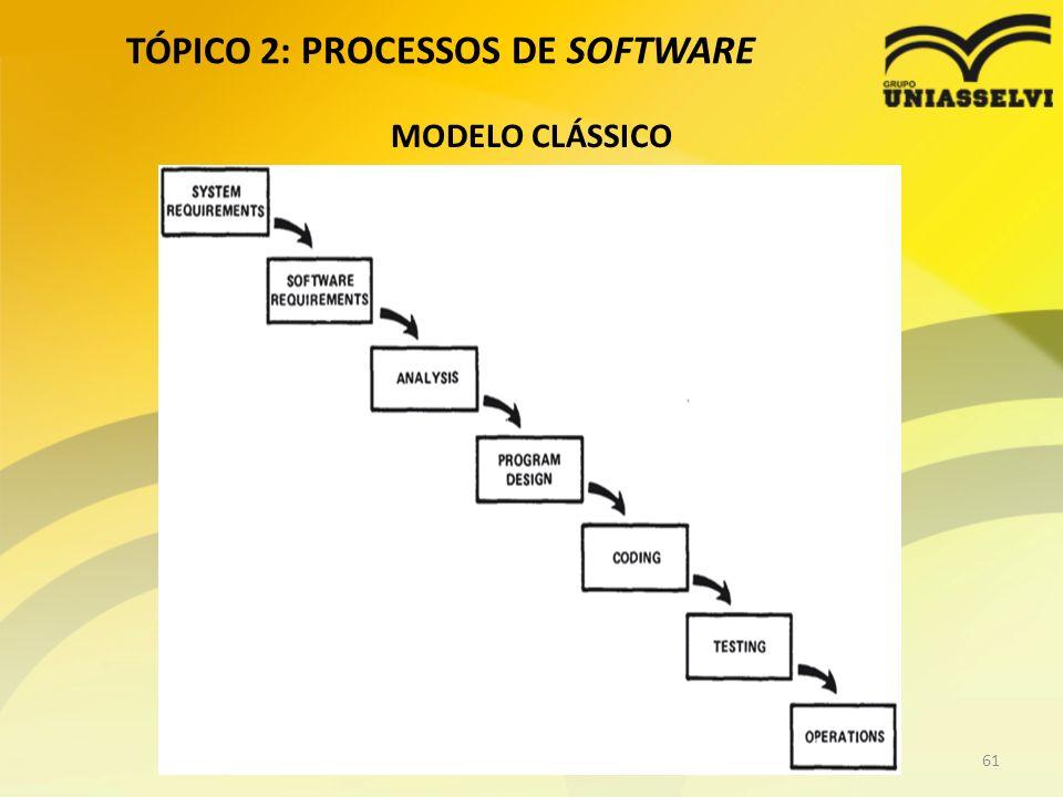TÓPICO 2: PROCESSOS DE SOFTWARE MODELO CLÁSSICO Profº Ricardo luiz61