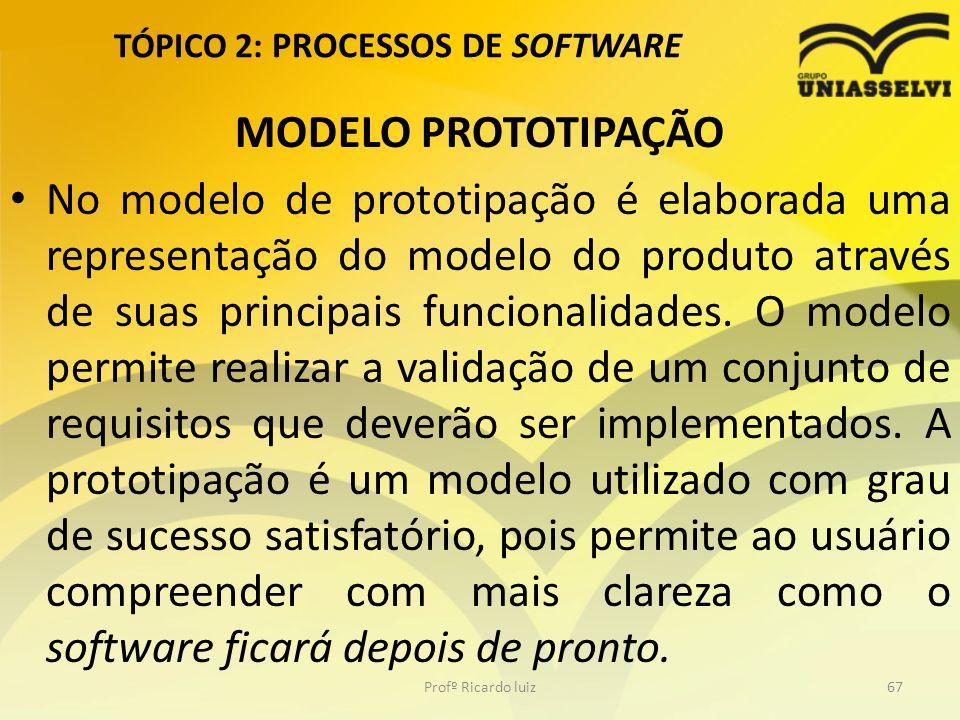 TÓPICO 2: PROCESSOS DE SOFTWARE MODELO PROTOTIPAÇÃO No modelo de prototipação é elaborada uma representação do modelo do produto através de suas princ