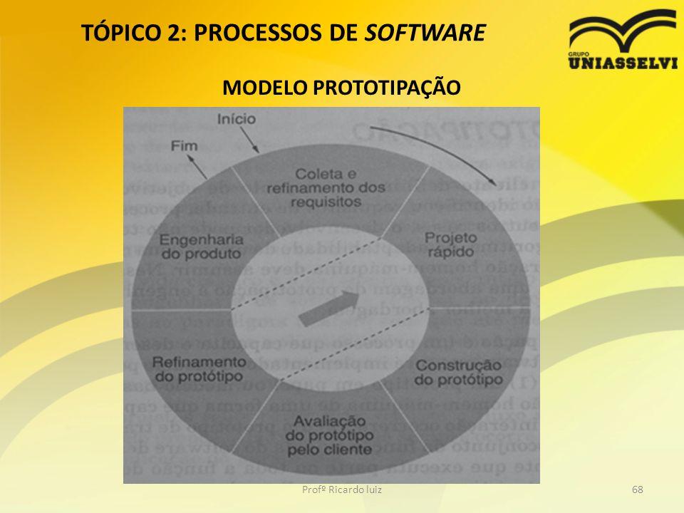 TÓPICO 2: PROCESSOS DE SOFTWARE MODELO PROTOTIPAÇÃO Profº Ricardo luiz68