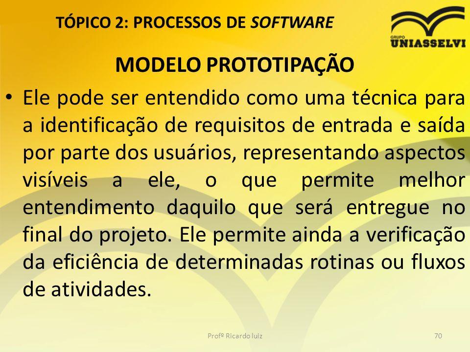 TÓPICO 2: PROCESSOS DE SOFTWARE MODELO PROTOTIPAÇÃO Ele pode ser entendido como uma técnica para a identificação de requisitos de entrada e saída por