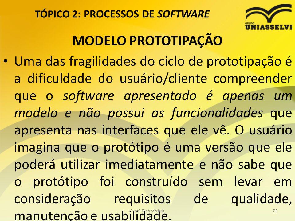 TÓPICO 2: PROCESSOS DE SOFTWARE MODELO PROTOTIPAÇÃO Uma das fragilidades do ciclo de prototipação é a dificuldade do usuário/cliente compreender que o software apresentado é apenas um modelo e não possui as funcionalidades que apresenta nas interfaces que ele vê.