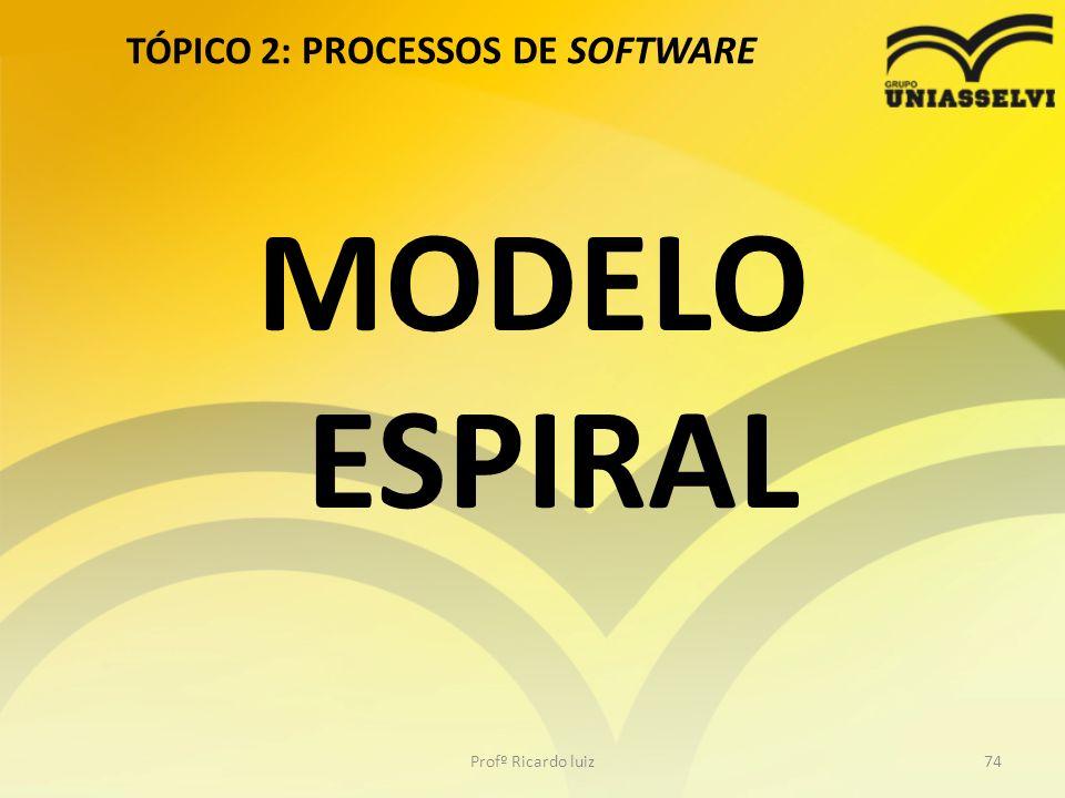 TÓPICO 2: PROCESSOS DE SOFTWARE Profº Ricardo luiz74 MODELO ESPIRAL