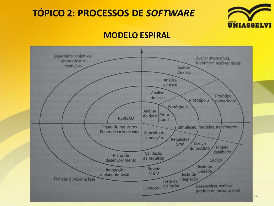 TÓPICO 2: PROCESSOS DE SOFTWARE MODELO ESPIRAL Profº Ricardo luiz78