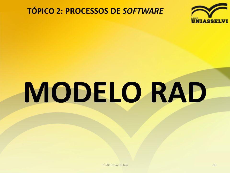 TÓPICO 2: PROCESSOS DE SOFTWARE Profº Ricardo luiz80 MODELO RAD