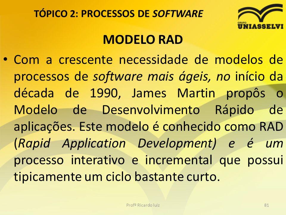 TÓPICO 2: PROCESSOS DE SOFTWARE MODELO RAD Com a crescente necessidade de modelos de processos de software mais ágeis, no início da década de 1990, James Martin propôs o Modelo de Desenvolvimento Rápido de aplicações.