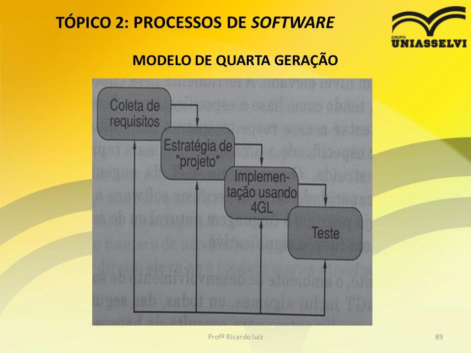 TÓPICO 2: PROCESSOS DE SOFTWARE MODELO DE QUARTA GERAÇÃO Profº Ricardo luiz89