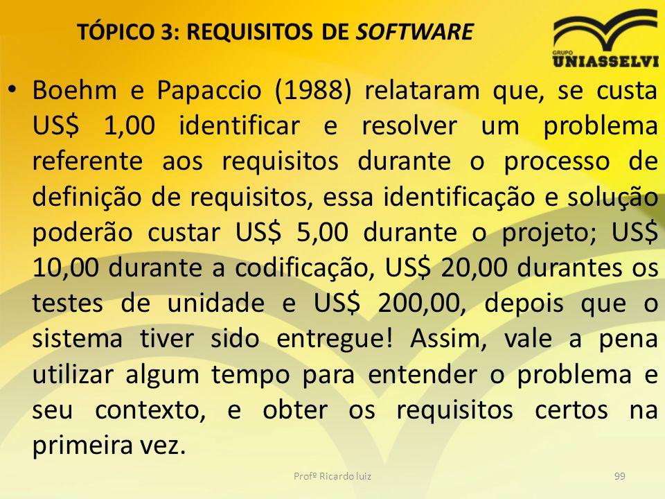 TÓPICO 3: REQUISITOS DE SOFTWARE Boehm e Papaccio (1988) relataram que, se custa US$ 1,00 identificar e resolver um problema referente aos requisitos durante o processo de definição de requisitos, essa identificação e solução poderão custar US$ 5,00 durante o projeto; US$ 10,00 durante a codificação, US$ 20,00 durantes os testes de unidade e US$ 200,00, depois que o sistema tiver sido entregue.
