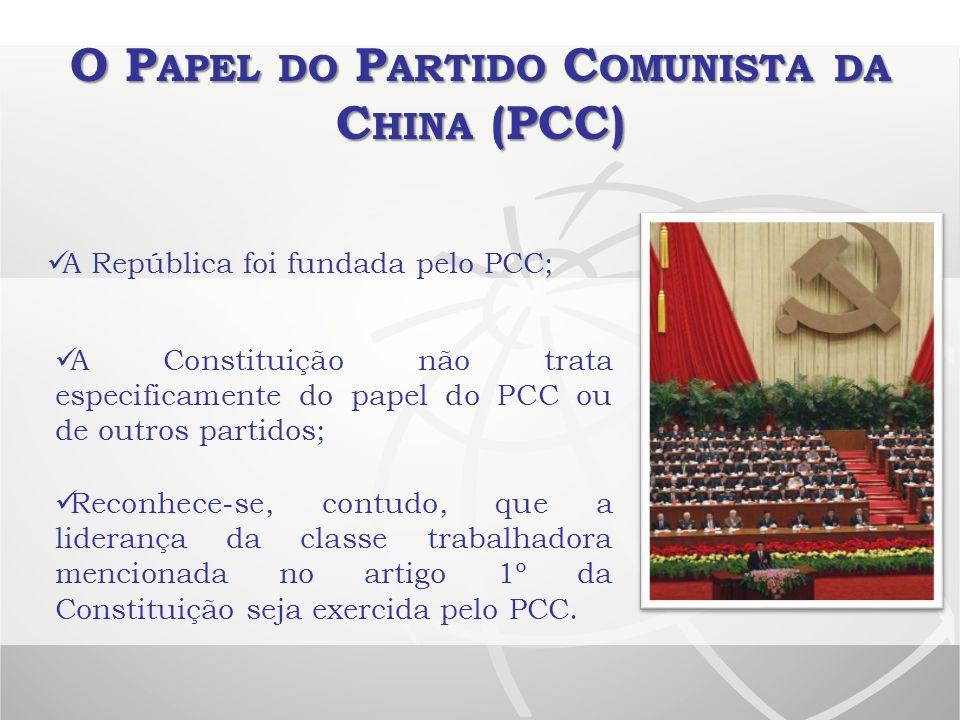 O P APEL DO P ARTIDO C OMUNISTA DA C HINA (PCC) A República foi fundada pelo PCC; A Constituição não trata especificamente do papel do PCC ou de outro