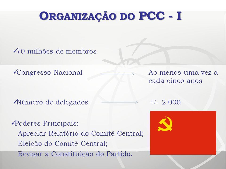 O RGANIZAÇÃO DO PCC - I 70 milhões de membros Congresso Nacional Ao menos uma vez a cada cinco anos Número de delegados +/- 2.000 Poderes Principais: