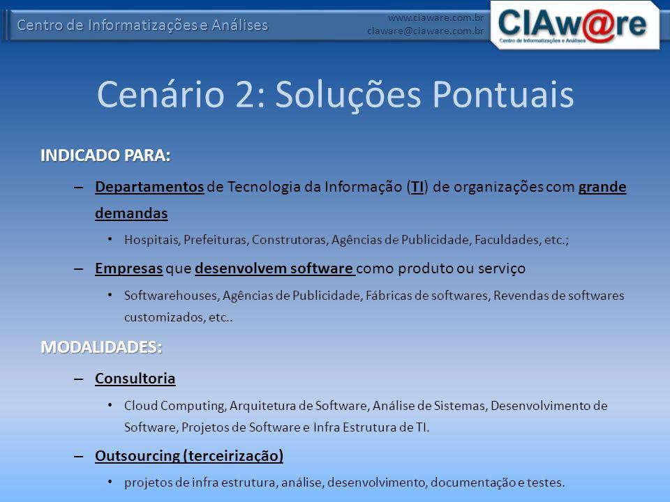 Centro de Informatizações e Análises www.ciaware.com.br ciaware@ciaware.com.br Cenário 2: Soluções Pontuais INDICADO PARA: – Departamentos de Tecnolog