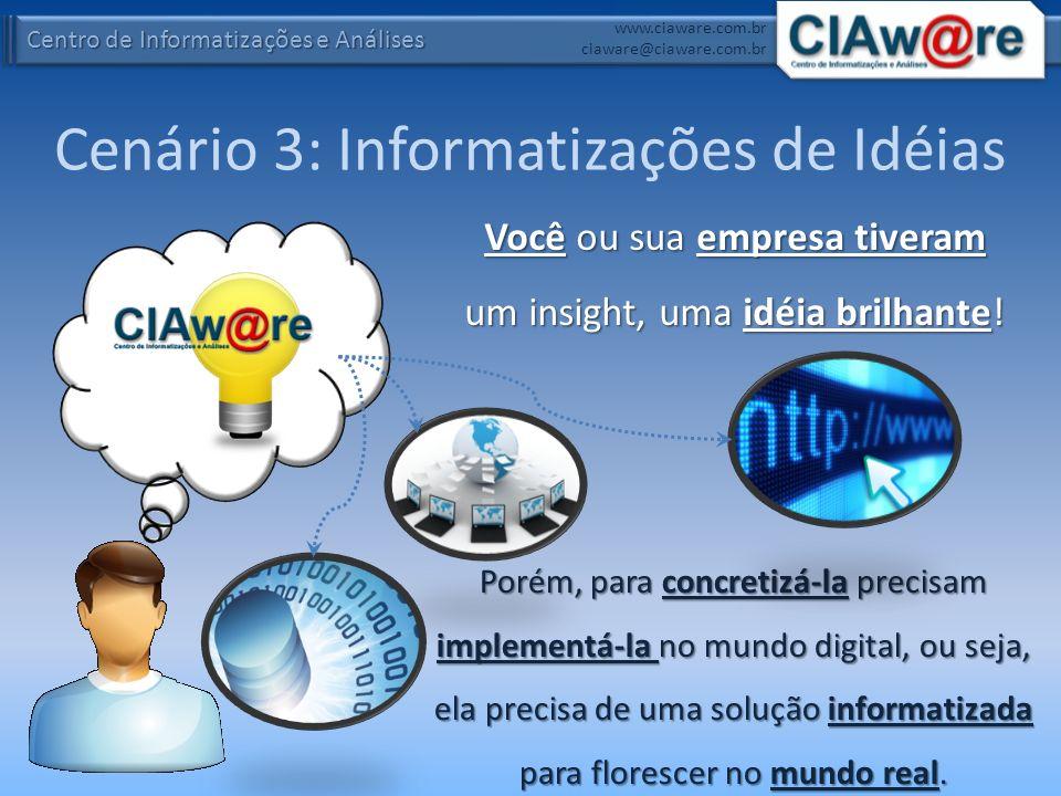 Centro de Informatizações e Análises www.ciaware.com.br ciaware@ciaware.com.br Cenário 3: Informatizações de Idéias Você ou sua empresa tiveram um ins