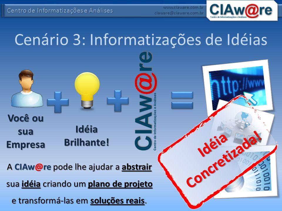 Centro de Informatizações e Análises www.ciaware.com.br ciaware@ciaware.com.br Cenário 3: Informatizações de Idéias Você ou sua Empresa Idéia Brilhant