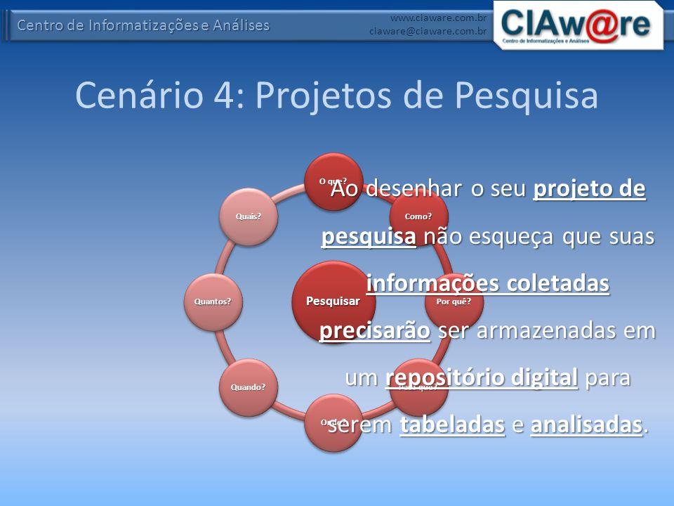 Centro de Informatizações e Análises www.ciaware.com.br ciaware@ciaware.com.br Cenário 4: Projetos de Pesquisa Pesquisar O que? Como? Por quê? Para qu