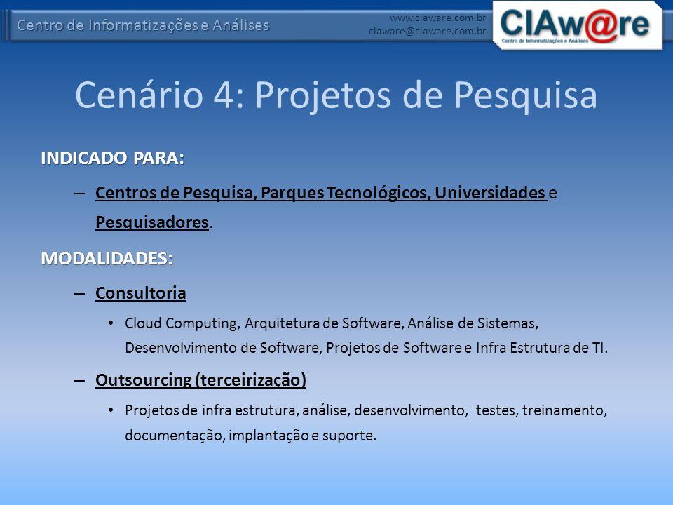 Centro de Informatizações e Análises www.ciaware.com.br ciaware@ciaware.com.br Cenário 4: Projetos de Pesquisa INDICADO PARA: – Centros de Pesquisa, P
