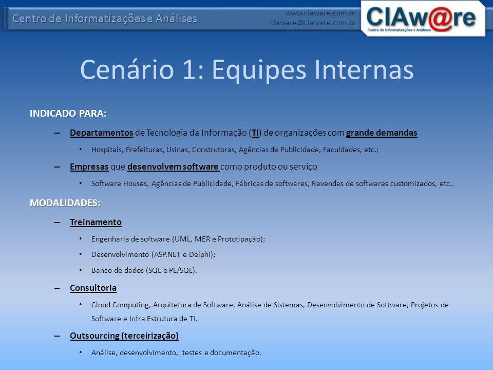 Centro de Informatizações e Análises www.ciaware.com.br ciaware@ciaware.com.br Cenário 1: Equipes Internas INDICADO PARA: – Departamentos de Tecnologi