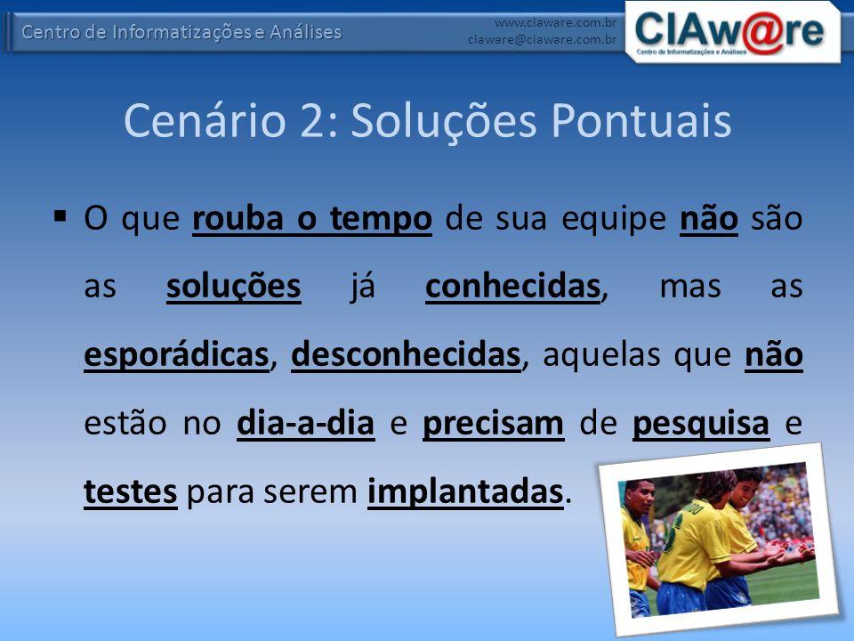 Centro de Informatizações e Análises www.ciaware.com.br ciaware@ciaware.com.br Cenário 2: Soluções Pontuais Devido a diversidade dos clientes e parceiros, a CIAw@re, tem acesso a um grande leque de soluções que podem chegar até sua empresa, até sua equipe.