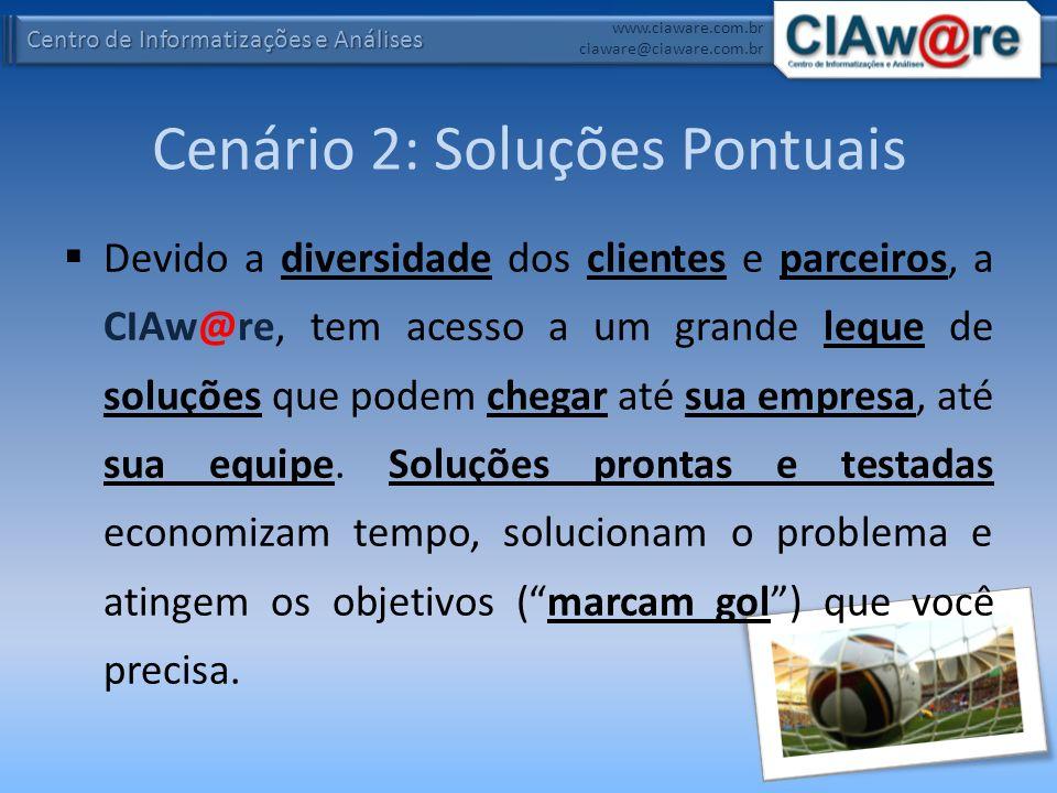 Centro de Informatizações e Análises www.ciaware.com.br ciaware@ciaware.com.br Cenário 2: Soluções Pontuais Devido a diversidade dos clientes e parcei