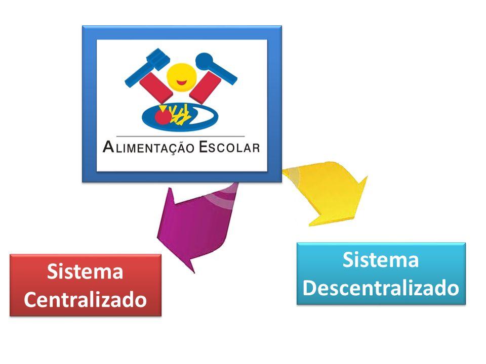 Sistema Centralizado Alimentação Escolar