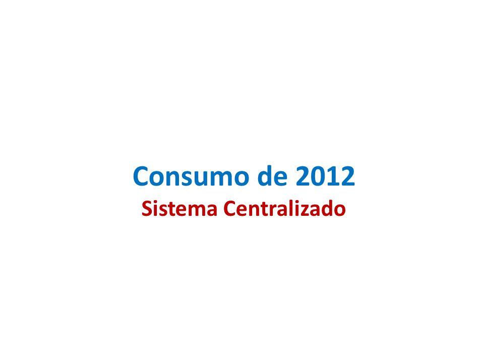 Consumo de 2012 Sistema Centralizado