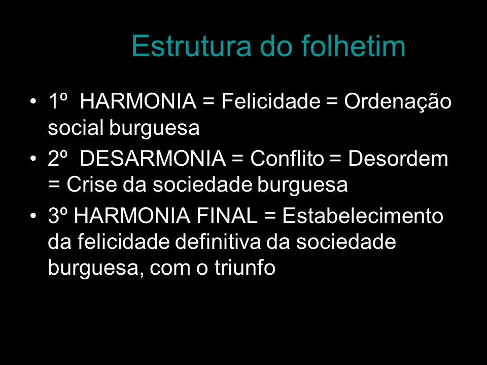 Estrutura do folhetim 1º HARMONIA = Felicidade = Ordenação social burguesa 2º DESARMONIA = Conflito = Desordem = Crise da sociedade burguesa 3º HARMON