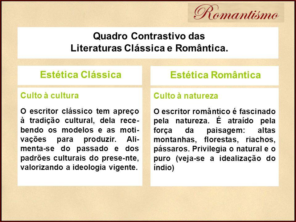 Quadro Contrastivo das Literaturas Clássica e Romântica. Romantismo Estética Clássica Culto à cultura O escritor clássico tem apreço à tradição cultur