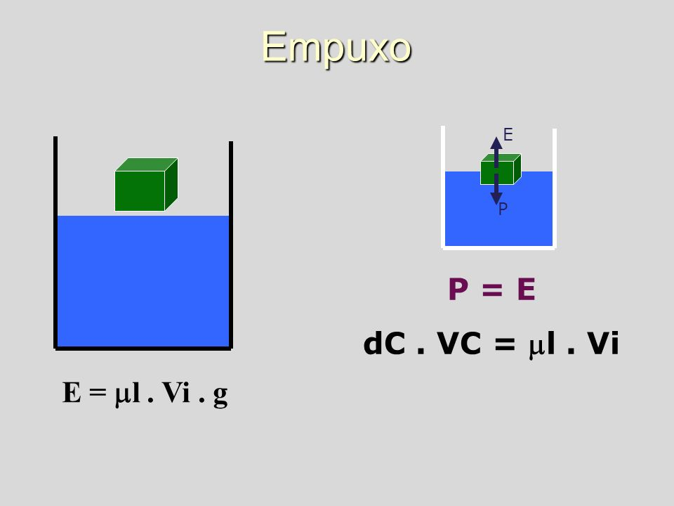 Empuxo E = l. Vi. g P E P = E dC. VC = l. Vi