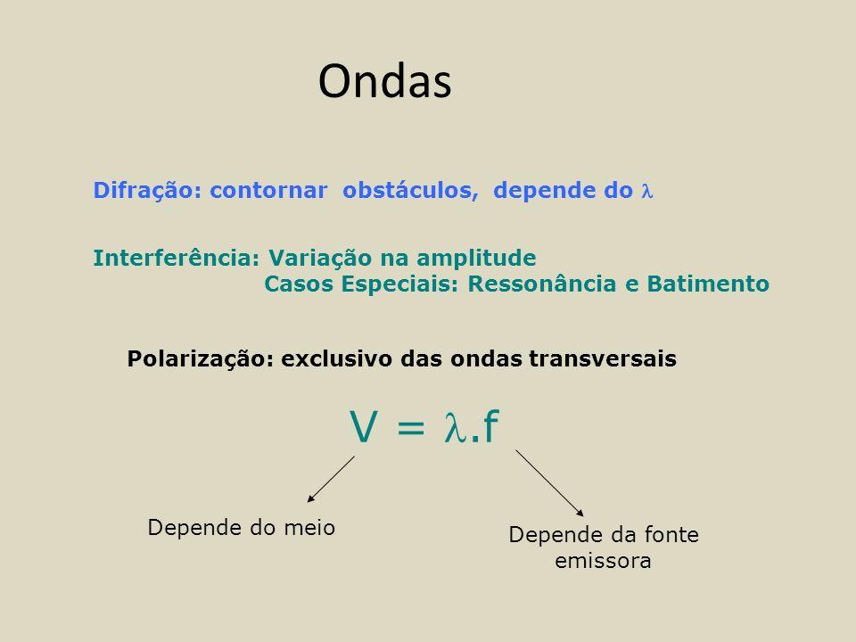 Ondas Polarização: exclusivo das ondas transversais V =.f Depende do meio Depende da fonte emissora Difração: contornar obstáculos, depende do Interfe