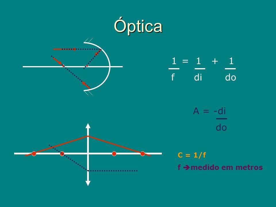 Óptica 1= 1 + 1 f di do A = -di do C = 1/f f medido em metros