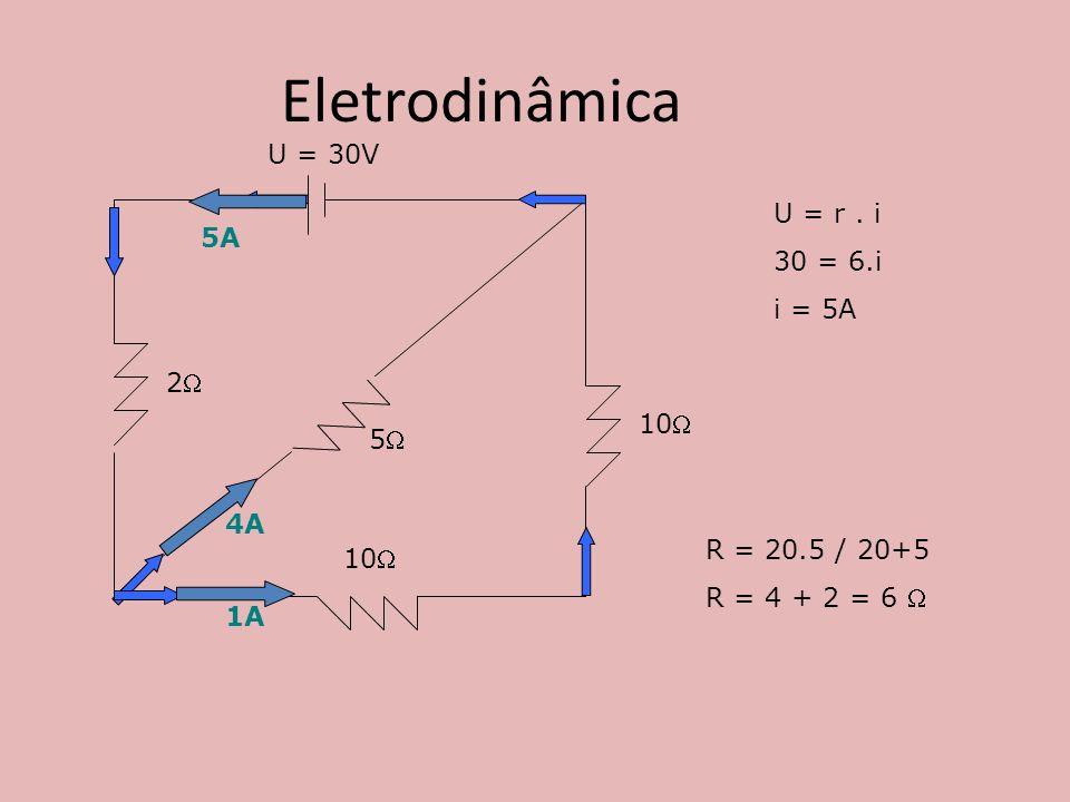 Eletrodinâmica 2 10 5 U = 30V U = r. i 30 = 6.i i = 5A 5A 4A 1A R = 20.5 / 20+5 R = 4 + 2 = 6