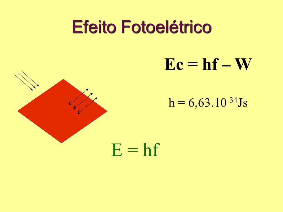 Efeito Fotoelétrico è è è Ec = hf – W h = 6,63.10 -34 Js E = hf