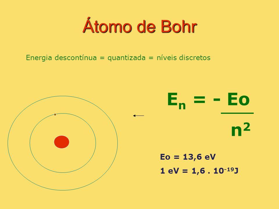 Átomo de Bohr Energia descontínua = quantizada = níveis discretos E n = - Eo n 2 Eo = 13,6 eV 1 eV = 1,6. 10 -19 J