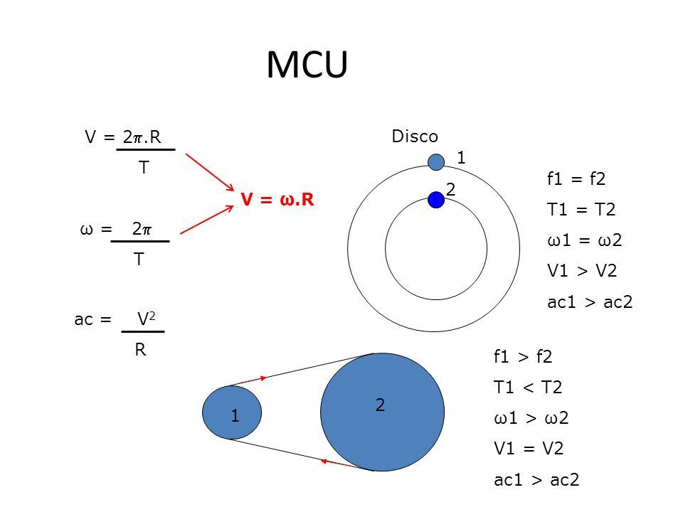 Dinâmica Sobe Acelerado: Fn – P = m.Ι a Ι Desce Acelerado: P - Fn = m.