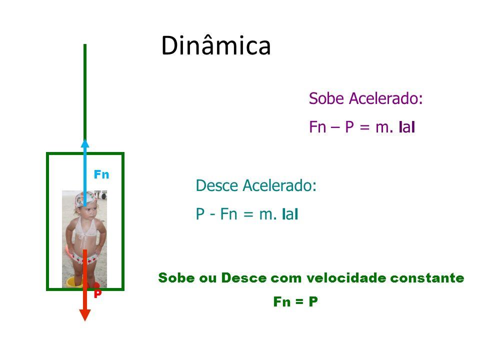 Dinâmica Sobe Acelerado: Fn – P = m. Ι a Ι Desce Acelerado: P - Fn = m. Ι a Ι Sobe ou Desce com velocidade constante Fn = P P Fn