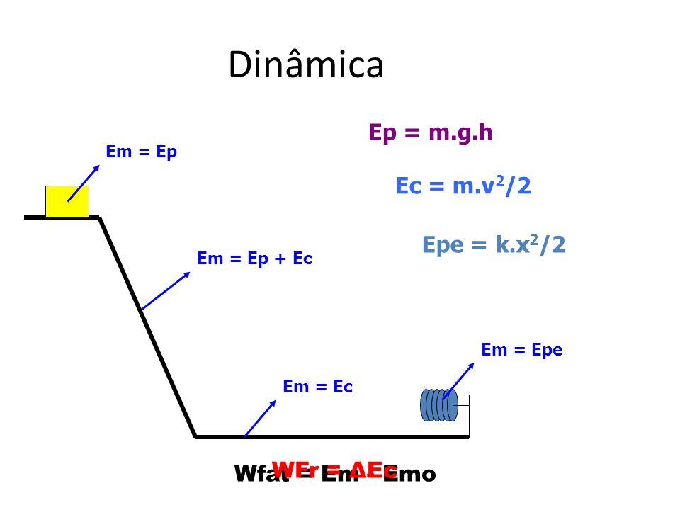 Dinâmica Em = Ep Em = Ep + Ec Em = Ec Em = Epe Ep = m.g.h Ec = m.v 2 /2 Epe = k.x 2 /2 Wfat = Em - Emo WFr = ΔEc
