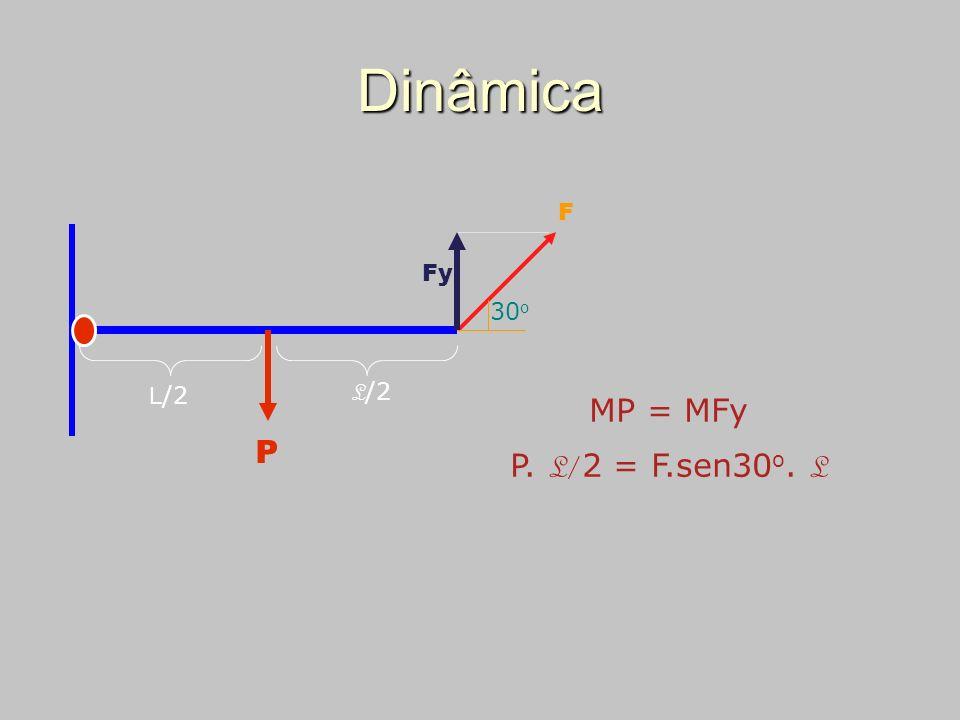 Eletromagnetismo n ou