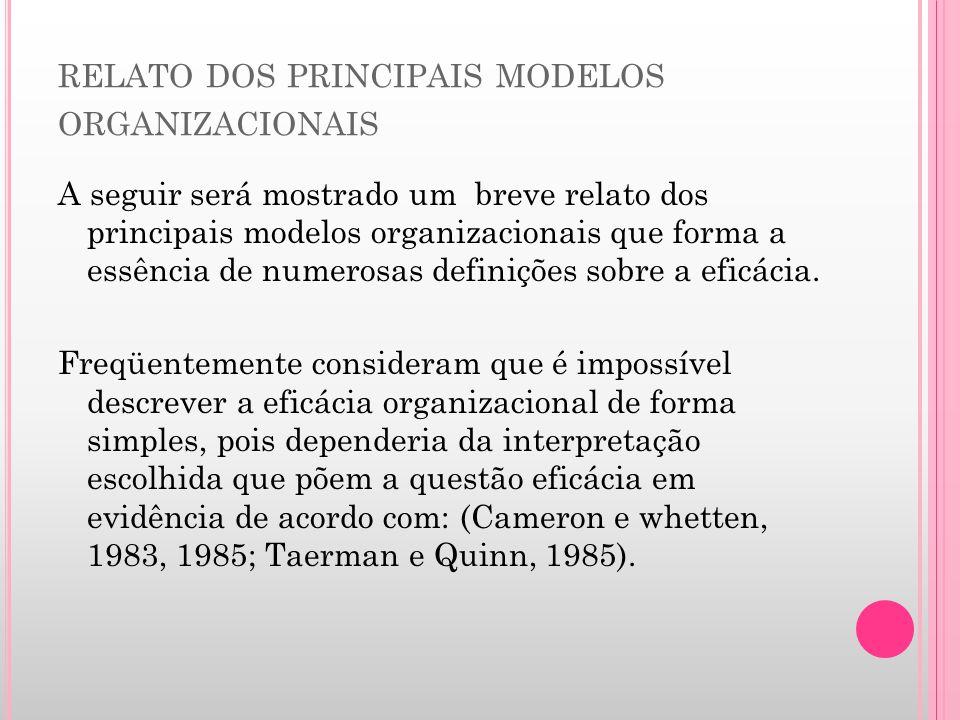 RELATO DOS PRINCIPAIS MODELOS ORGANIZACIONAIS A seguir será mostrado um breve relato dos principais modelos organizacionais que forma a essência de nu